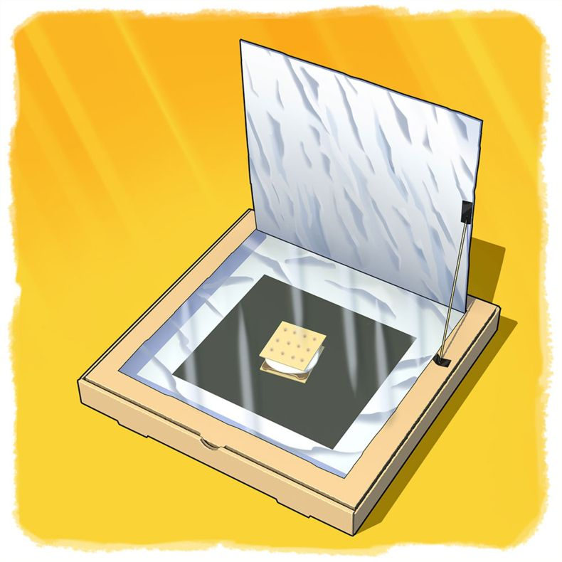 SOLAR OVENS JULY 17TH @ 2PM (RAIN OR SHINE!)